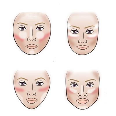 Hướng dẫn cách đơn giản để che khuyết điểm cho các kiểu hình dạng khuôn mặt.